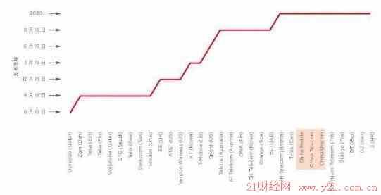 中材国际股吧:小米移动5g套餐详情公布 未来5G产业政策趋向