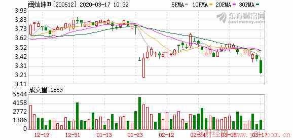 安泰科技股吧:闽灿坤B客户订单增加及人民币汇率影响
